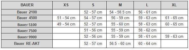 Tabulka velikostí Bauer: helmy senior